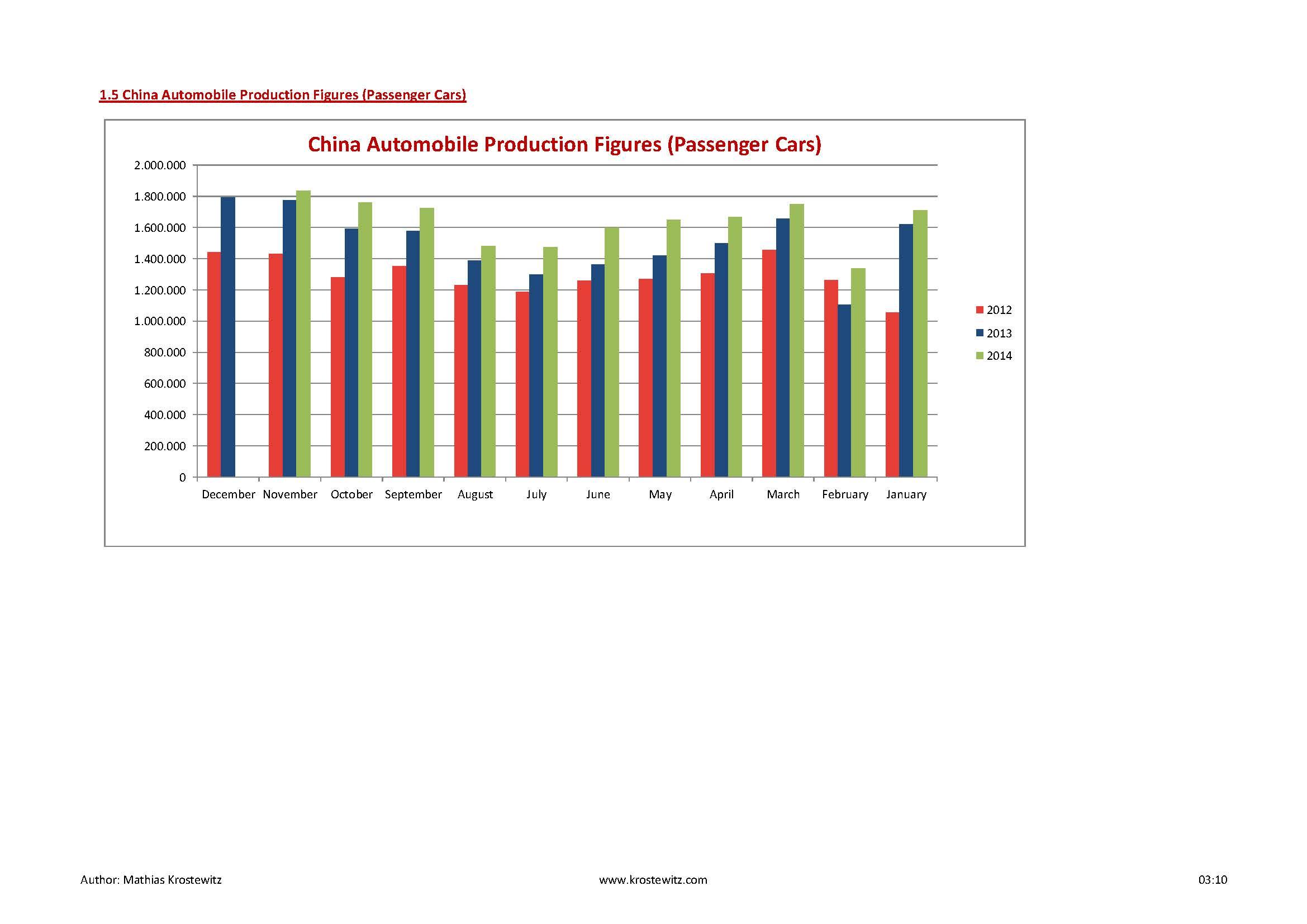 Automotive Data 2014_Seite_06