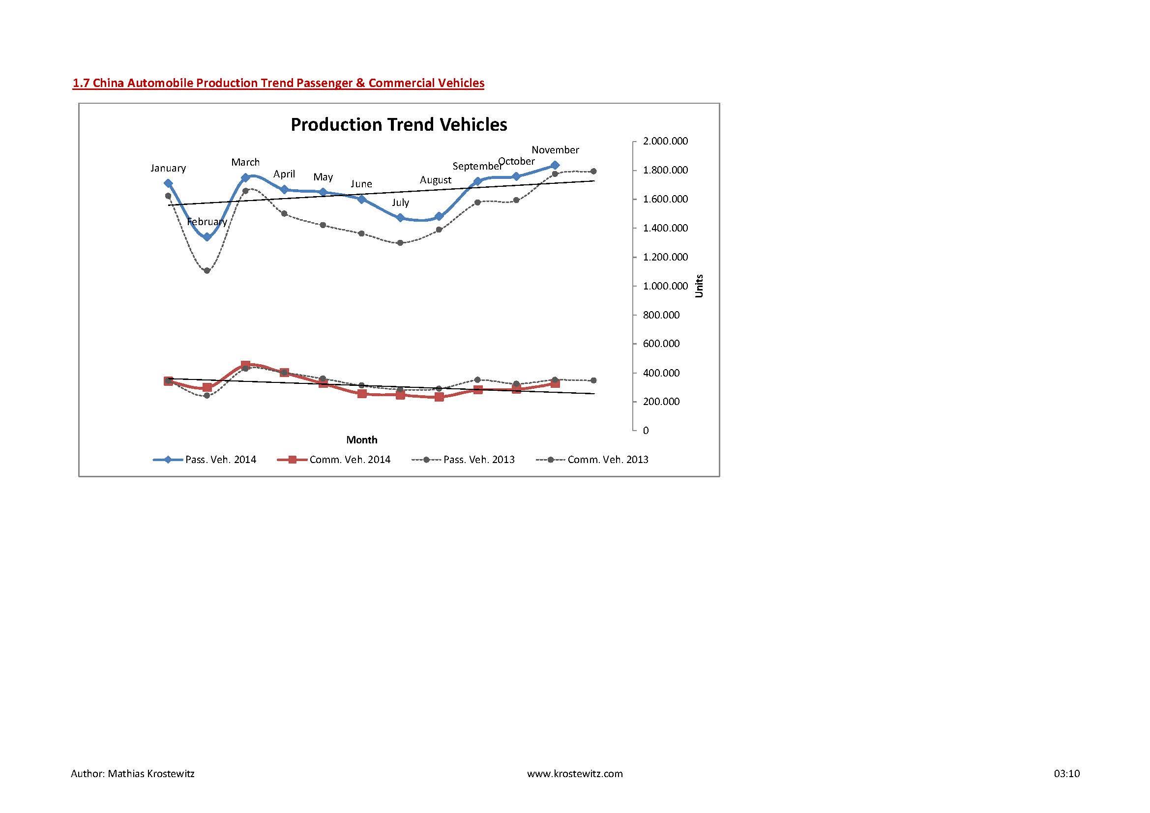 Automotive Data 2014_Seite_10