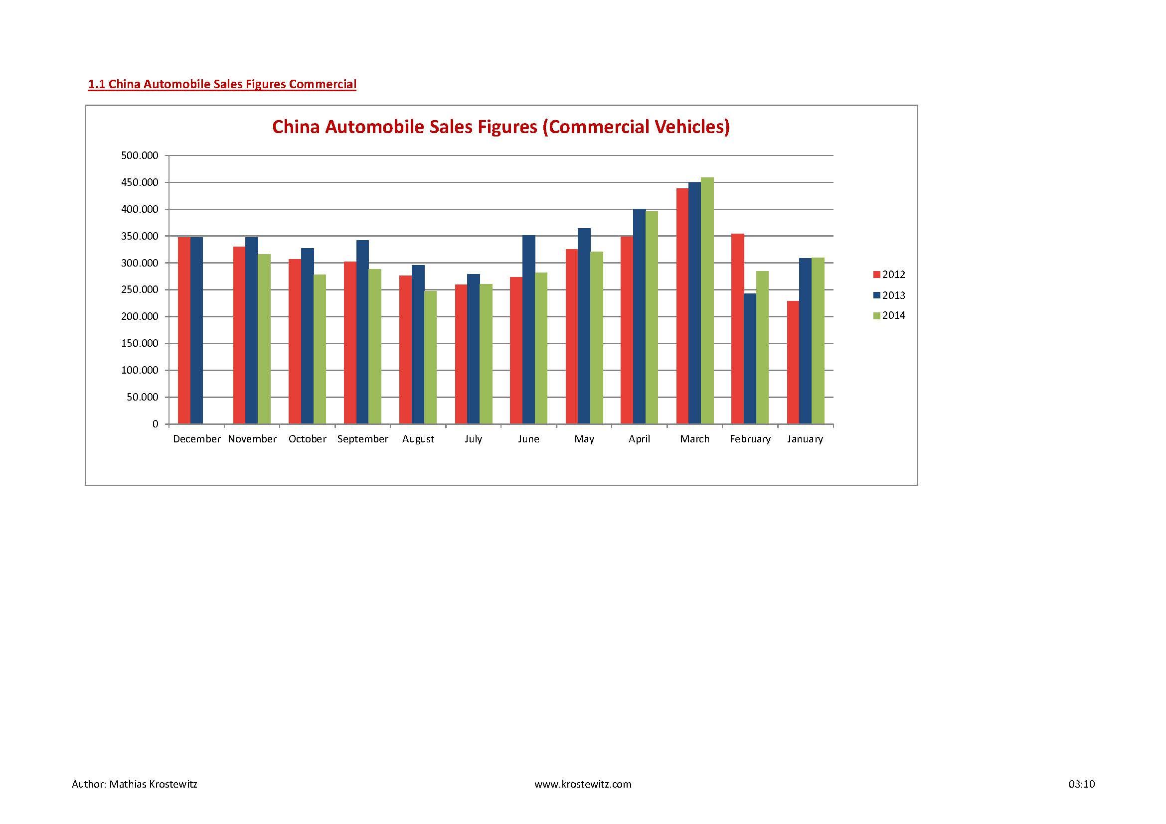 Automotive Data 2014_Seite_03