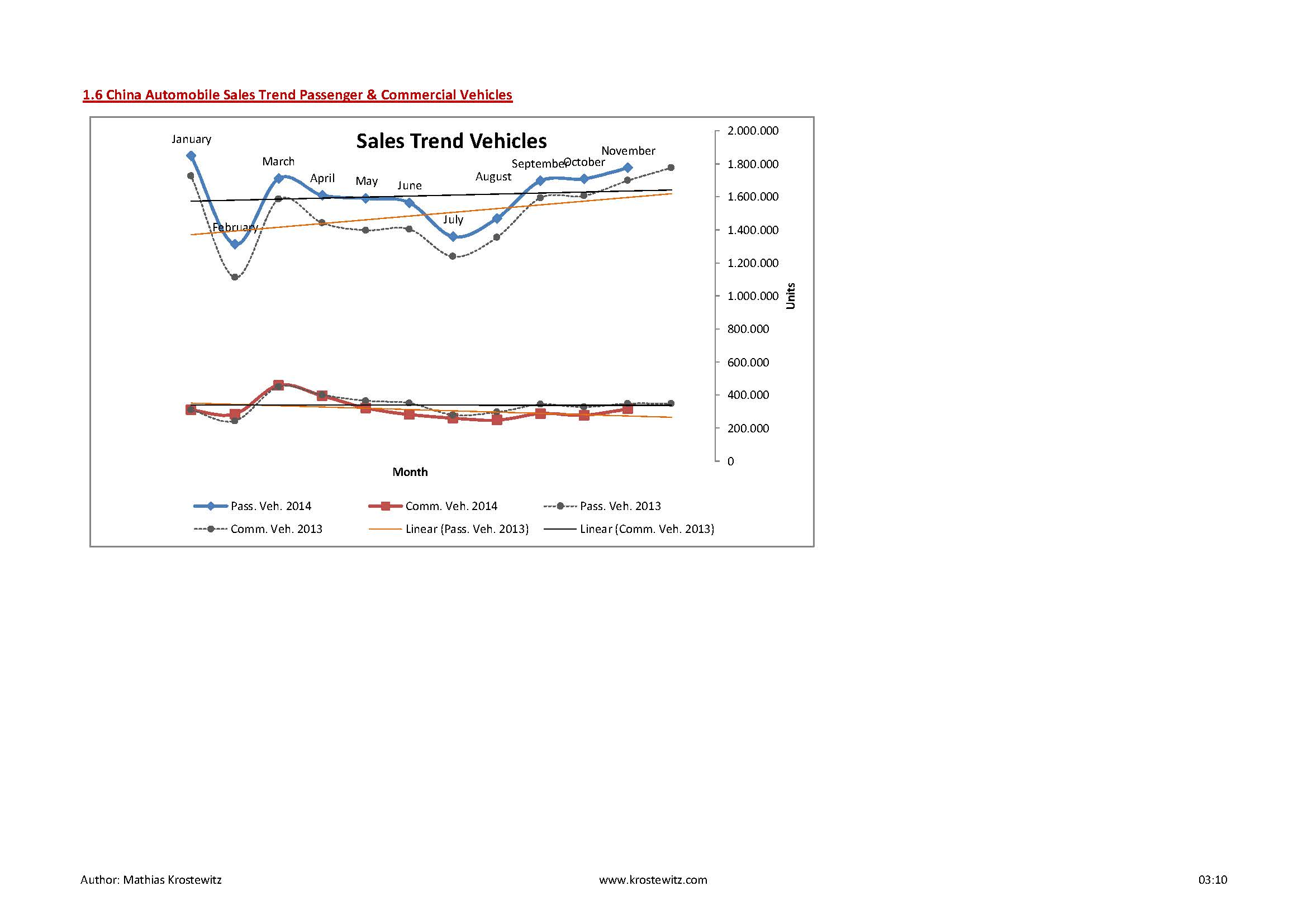 Automotive Data 2014_Seite_09