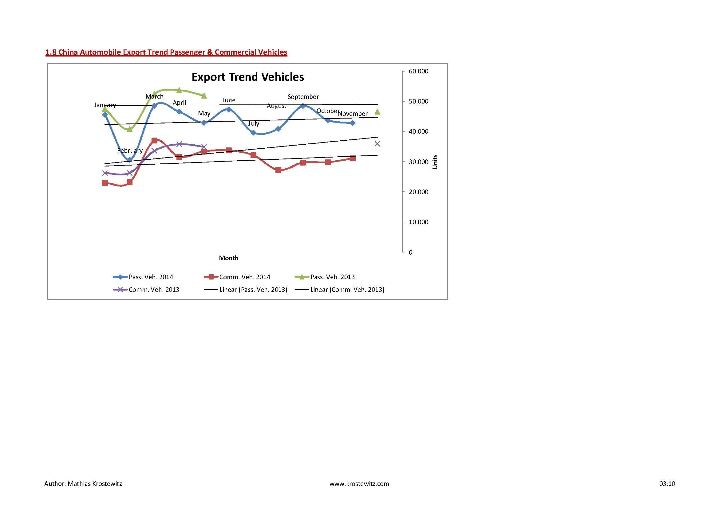 Automotive Data 2014_Seite_11